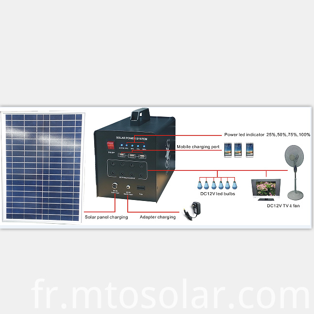 60w solar power system loading TV fan