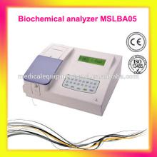 ¡El analizador semi automático más barato de la bioquímica (MSLBA05), con precio especial!