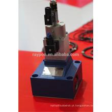 2FRE16 HUADE válvula de controle de fluxo proporcional