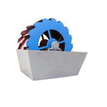 Stone and Gravel Wash Plant Wheel Bucket Sand Washer