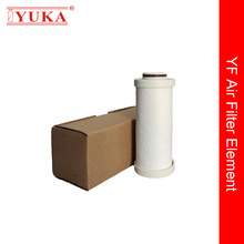 Activated Carbon Filter Material