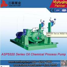 Pompe de traitement d'huile de charbon lourde horizontale Asp5320 (API 610 BB2)