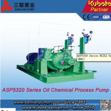 Asp5320 Тип горизонтальный сверхмощный уголь переработка нефти насоса (ВВ2 по API 610)