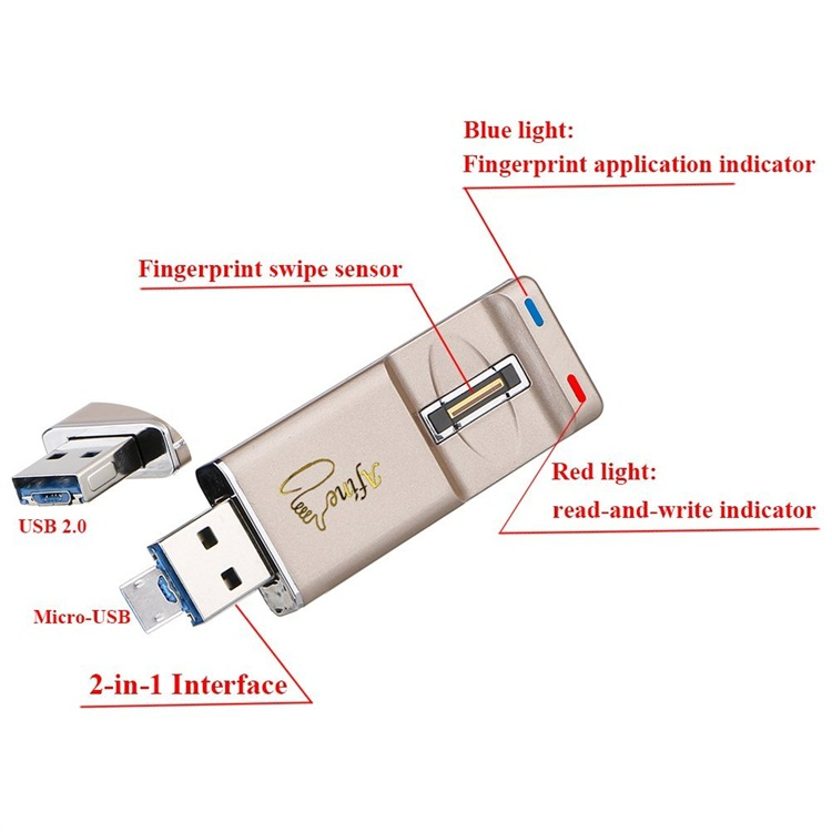 Fingerprint usb