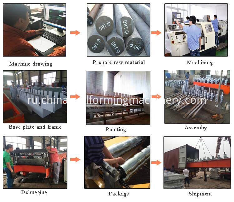 Yufa Roll Forming Machine Process
