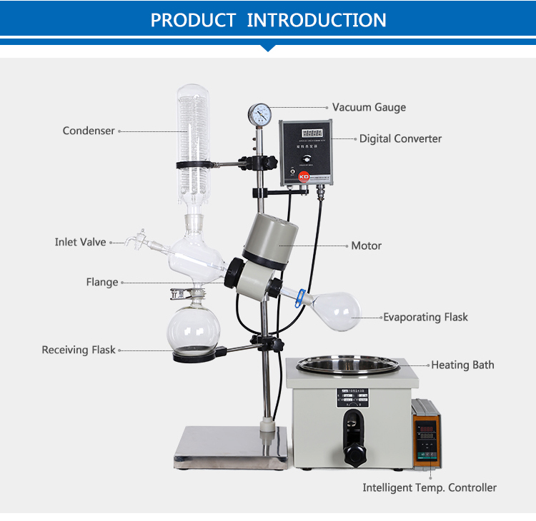 Lab Vacuum Glass Flask Evaporator Rotary