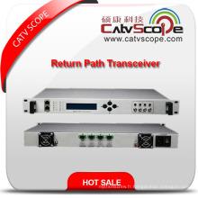 Émetteur-récepteur récepteur optique 4 voies