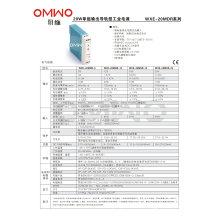 Alimentation de module de commutation de conducteur de la sortie LED de rail DIN de Wxe-20mdr-12, alimentation électrique de 220VAC à 24VDC