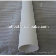 Utilisation de membrane d'ultrafiltration en céramique pour le prétraitement de l'eau / gaz / Module / usines