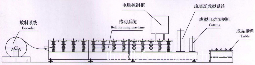 Metal Ridge Cap Tile Making Machine 03