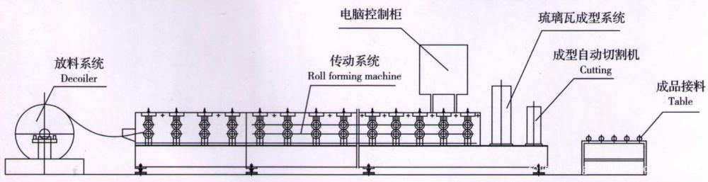 Metal Ridge Cap Tile Making Machine 03