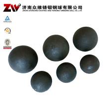 Forged Mill Ball B2 Steel 20mm
