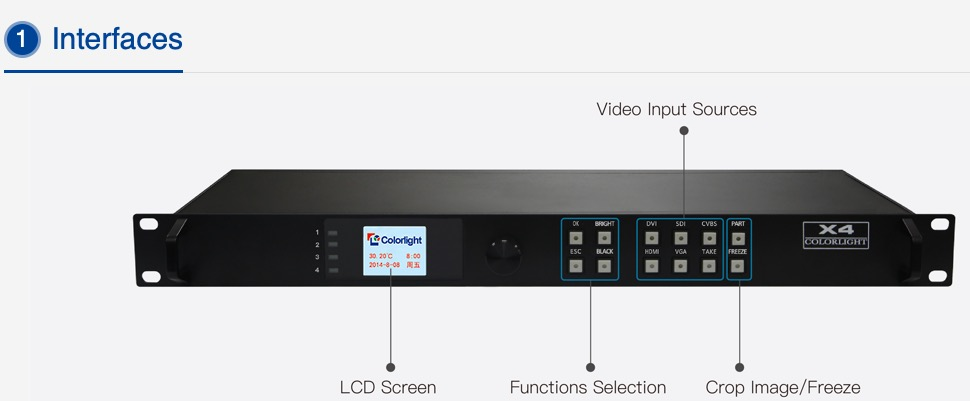 Colorlight Video System