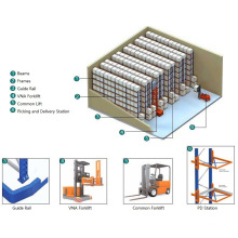 Factory Corrosion Protection Customized Metal Heavy Duty Warehouse Storage Rack
