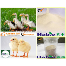 High Quality !Habio Thermostable Phytase Enzyme