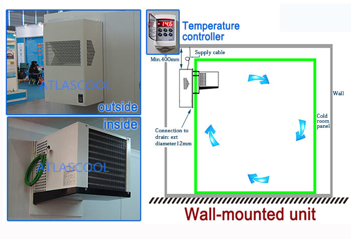 monoblock refrigeration units