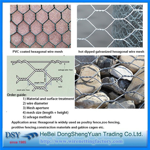 hexagonal wire mesh order guide