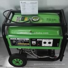 Générateur de gaz