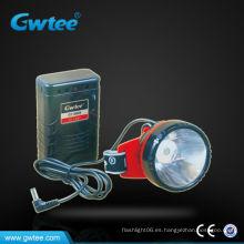 2014 Nuevo estilo de alta potencia LED faro GT-8608