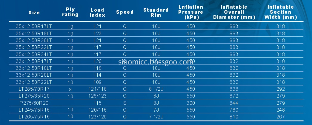 T High Performance Mt Tire Series Hd868