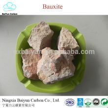 spécification de minerai de bauxite 85% Al2O3 pour les importateurs calcinés de bauxite