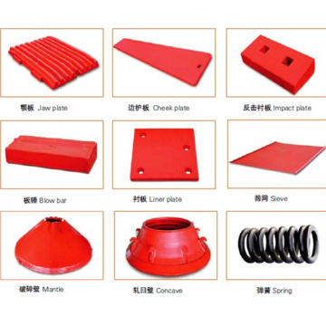 100% hot sale! All kinds of blow bars for impactor crusher brand SMB,Shanghai SHANGBAO,Mesto,sandvk,etc