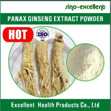 Lage residuen van bestrijdingsmiddelen Ginseng Extract USP561