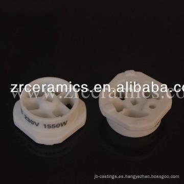 Ceramica electrica industrial