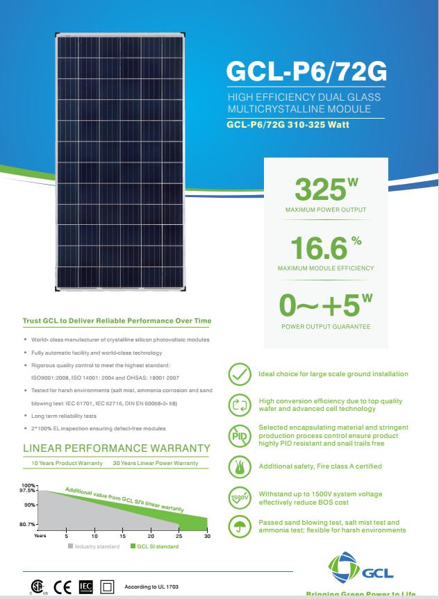 325 W poly Solar panels