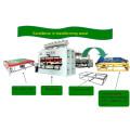 Машина для производства ламината с горячим гидравлическим давлением