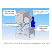 Máquina de teste de vácuo de microondas
