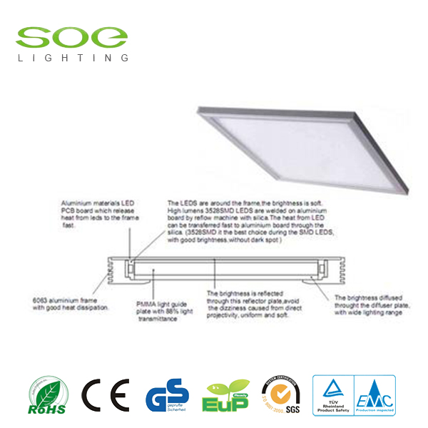 18w Led Panel light