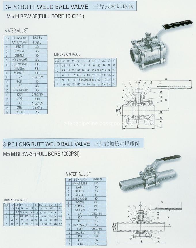 Drawing of 3PC Ball valve 2-2.jpg