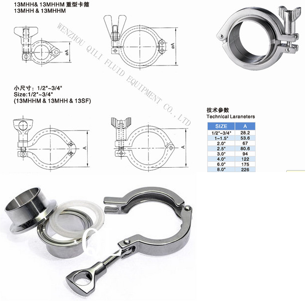 High Pressure Clamp Set