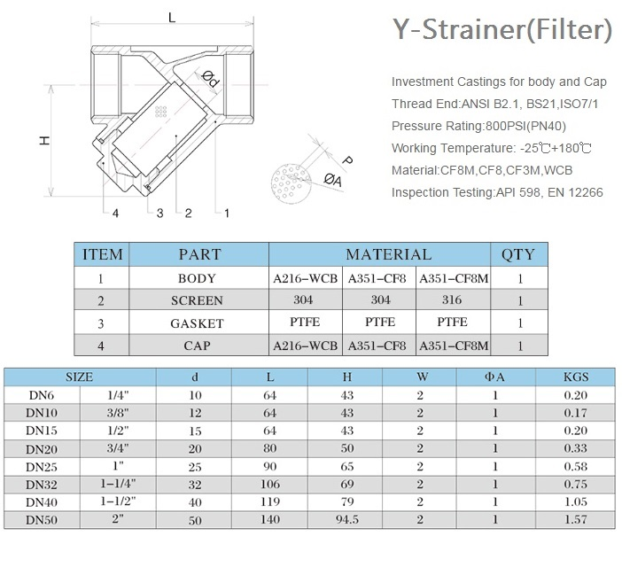 Drawings of Y-strainer