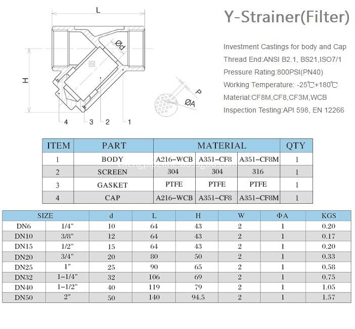 Drawings of Y-strainer