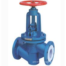 Soupape de globe de gaz de contrôle de pression d'acier inoxydable
