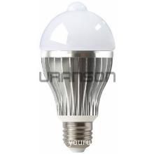 Superbright 9W Infrared LED Sensor Light