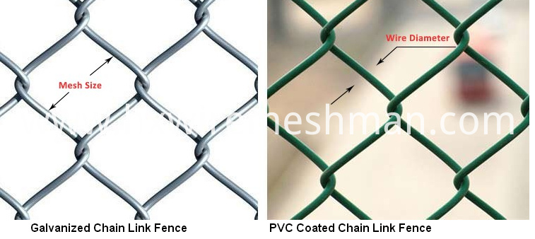 chain link fencing panel
