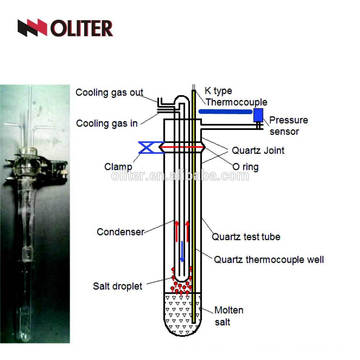 egt probe with clamp engine oil temperature sensor fireplace copper fixed surface thermocouple