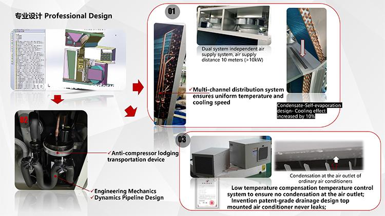 Cabinet Air Conditioner2