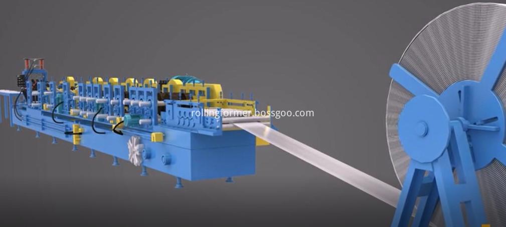 CZ purline rollformers CZ purline roll forming machine (2)