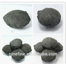 Raw Material for Silicon Carbide