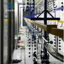 Línea de recubrimiento líquido avanzada personalizada de alta eficiencia
