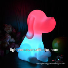 BSCI certified manufactuer Color Changing switch with led night light