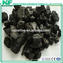 High fixed carbon met coke / Metallurgical coke on sale