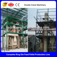 Factory supply Poultry farm feed equipment, Animal feed production line machinery