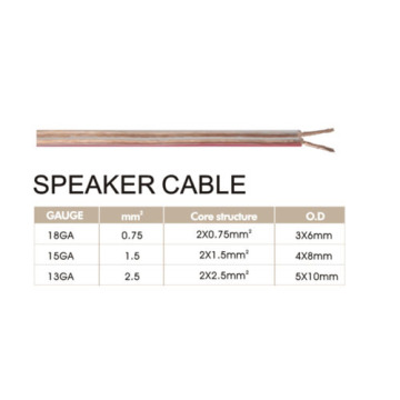 Gold Material Speaker Cable