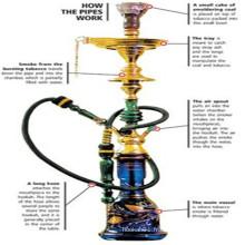 Prix fabricant Hookah Shisha pour fumer l'utilisation quotidienne (ES-HK-068)