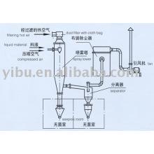 Asepsis Spray Dryer utilisé dans la lessive commune